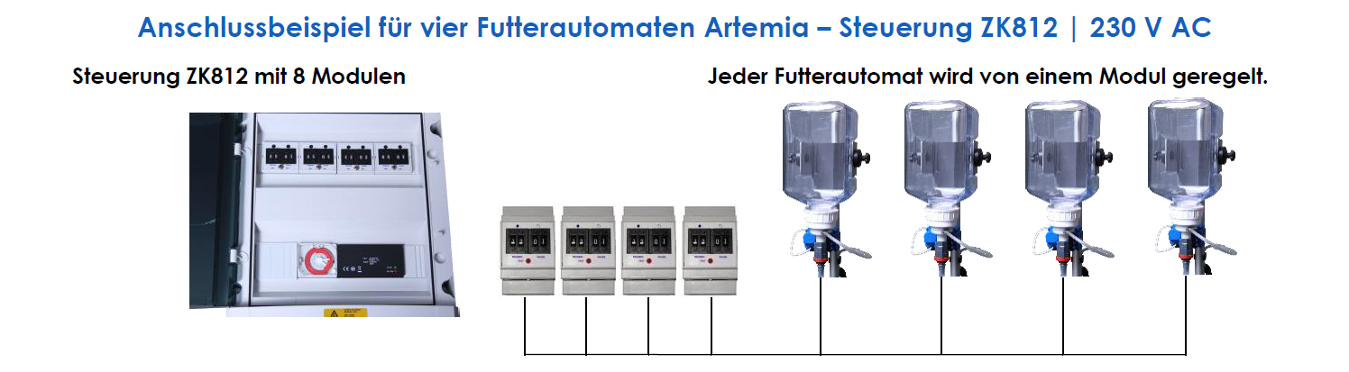FFAZ Anschlussbeispiel 4 Futterautomaten Artemia ZK812