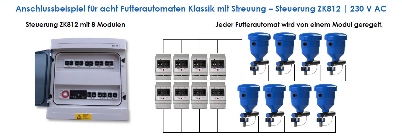 FFAZ Anschlussbeispiel 8 Futterautomaten ZK812